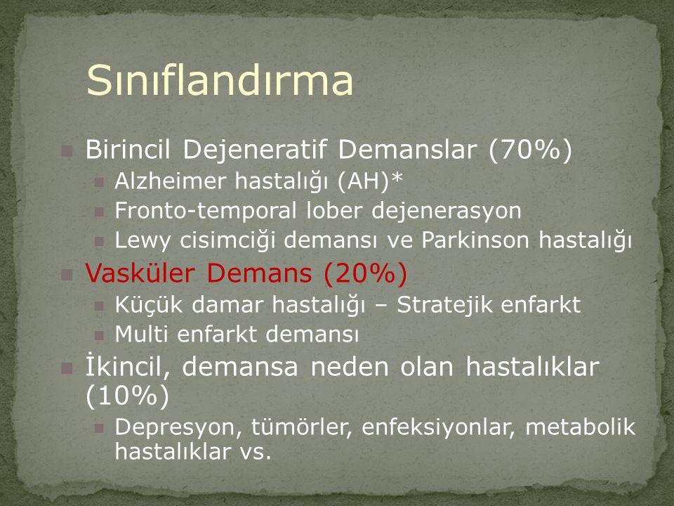 Sınıflandırma Birincil Dejeneratif Demanslar (70%) Alzheimer hastalığı (AH)* Fronto-temporal lober dejenerasyon Lewy cisimciği demansı ve Parkinson hastalığı Vasküler Demans (20%) Küçük damar hastalığı – Stratejik enfarkt Multi enfarkt demansı İkincil, demansa neden olan hastalıklar (10%) Depresyon, tümörler, enfeksiyonlar, metabolik hastalıklar vs.