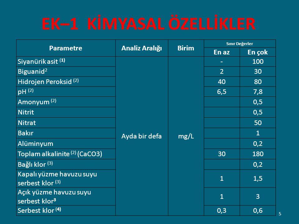 EK–1 KİMYASAL ÖZELLİKLER ParametreAnaliz AralığıBirim Sınır Değerler En azEn çok Siyanürik asit (1) Ayda bir defamg/L -100 Biguanid 2 230 Hidrojen Per