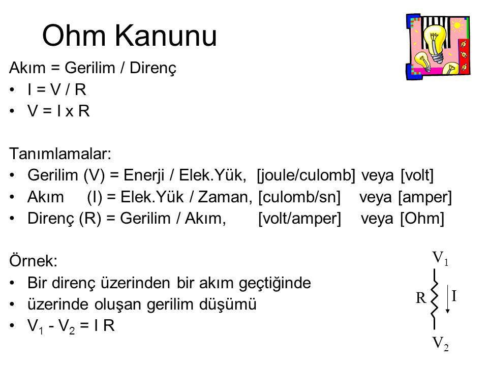 Ohm Kanunu Akım = Gerilim / Direnç I = V / R V = I x R Tanımlamalar: Gerilim (V) = Enerji / Elek.Yük, [joule/culomb] veya [volt] Akım (I) = Elek.Yük /