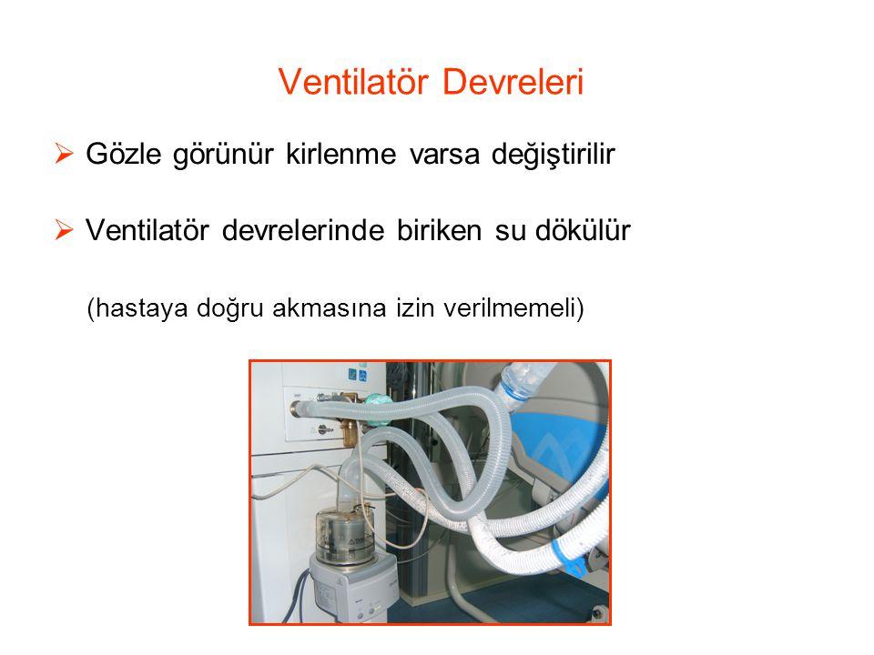 Ventilatör Devreleri  Gözle görünür kirlenme varsa değiştirilir  Ventilatör devrelerinde biriken su dökülür (hastaya doğru akmasına izin verilmemeli)