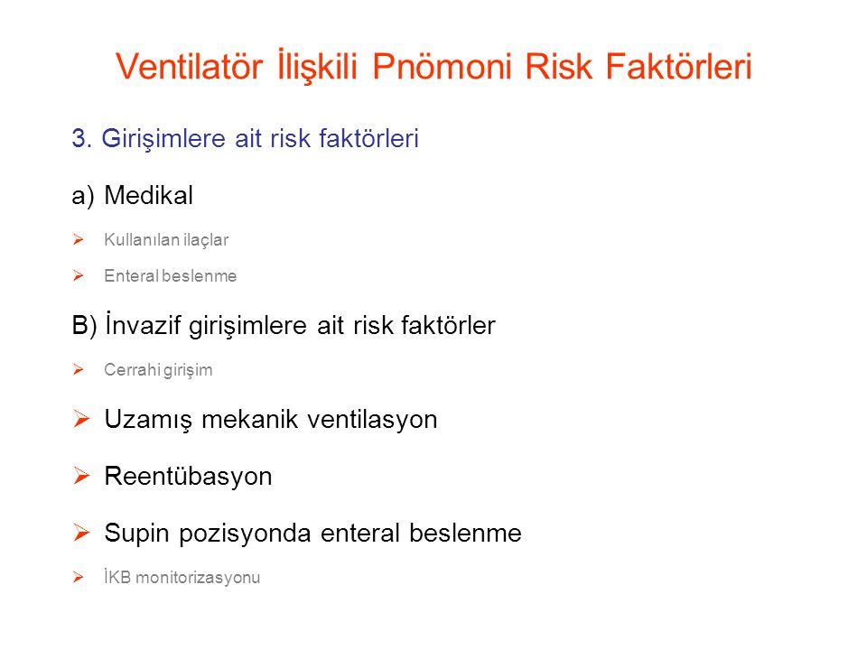 3. Girişimlere ait risk faktörleri a)Medikal  Kullanılan ilaçlar  Enteral beslenme B) İnvazif girişimlere ait risk faktörler  Cerrahi girişim  Uza