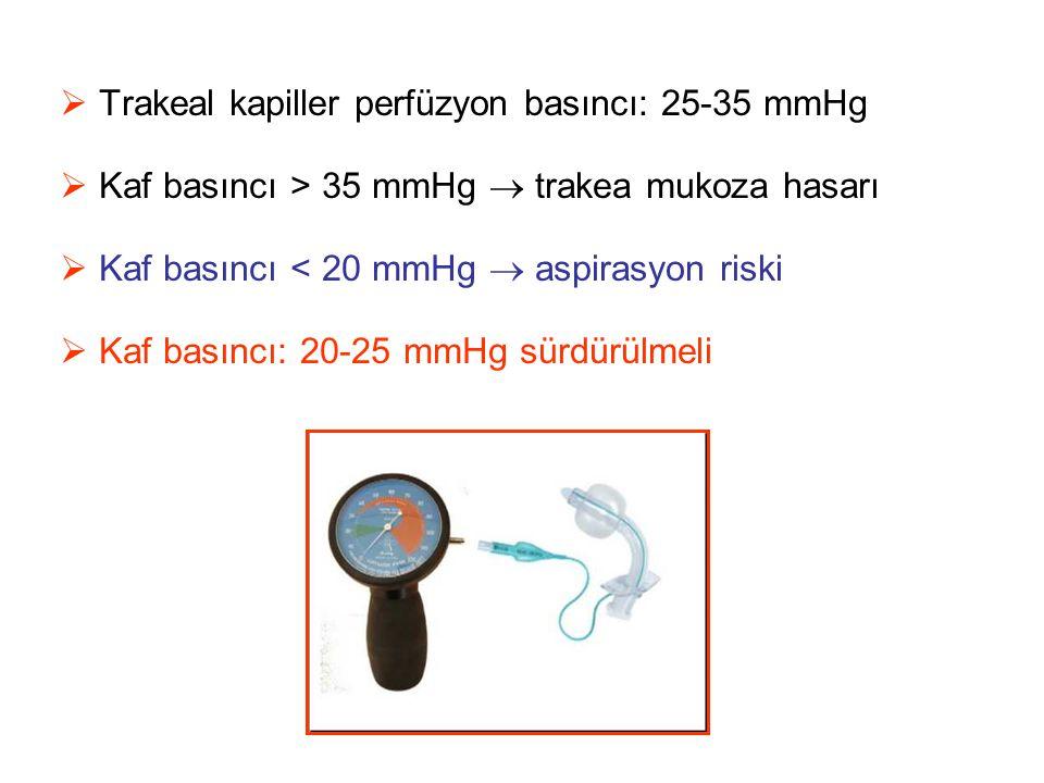  Trakeal kapiller perfüzyon basıncı: 25-35 mmHg  Kaf basıncı > 35 mmHg  trakea mukoza hasarı  Kaf basıncı < 20 mmHg  aspirasyon riski  Kaf basıncı: 20-25 mmHg sürdürülmeli