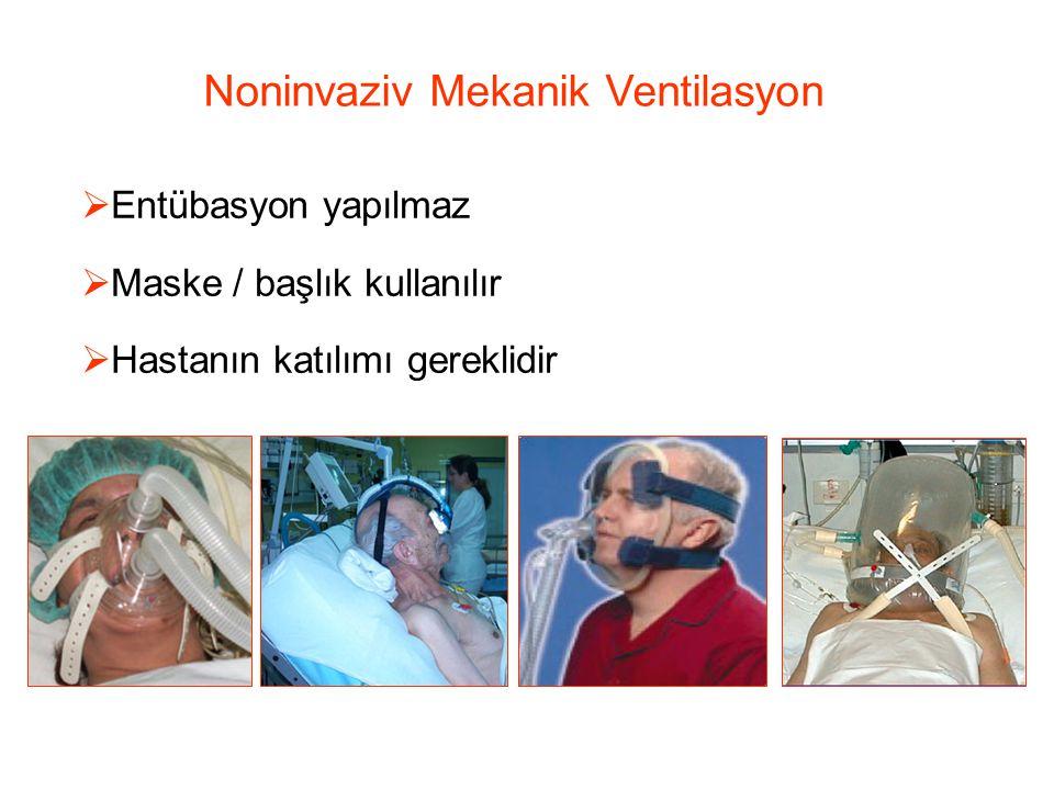 Noninvaziv Mekanik Ventilasyon  Entübasyon yapılmaz  Maske / başlık kullanılır  Hastanın katılımı gereklidir