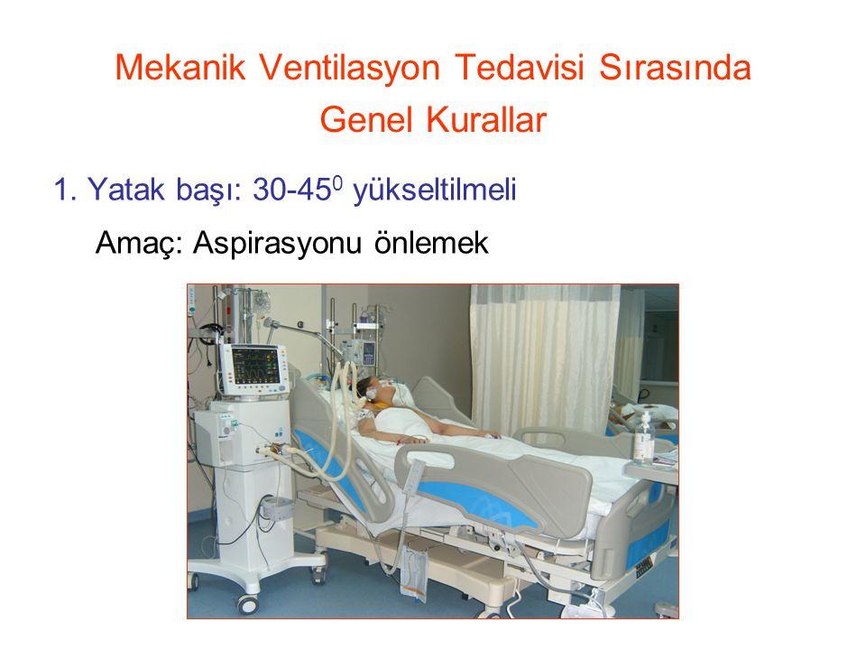 Mekanik Ventilasyon Tedavisi Sırasında Genel Kurallar 1.