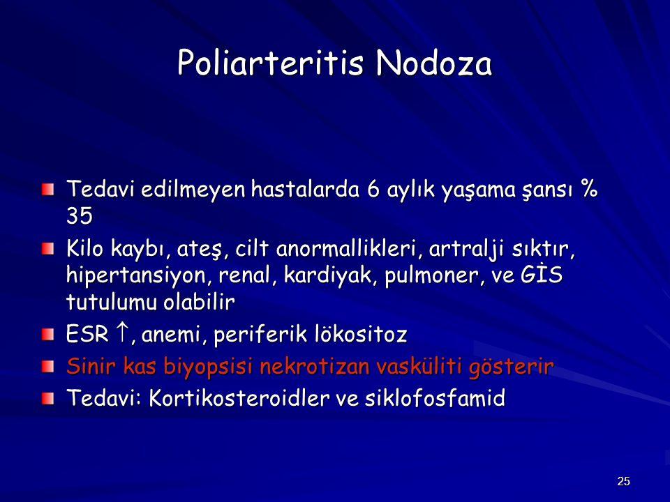 25 Poliarteritis Nodoza Tedavi edilmeyen hastalarda 6 aylık yaşama şansı % 35 Kilo kaybı, ateş, cilt anormallikleri, artralji sıktır, hipertansiyon, r