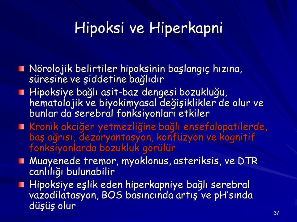 37 Hipoksi ve Hiperkapni Nörolojik belirtiler hipoksinin başlangıç hızına, süresine ve şiddetine bağlıdır Hipoksiye bağlı asit-baz dengesi bozukluğu,