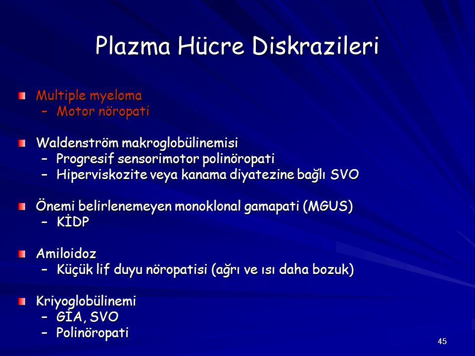 45 Plazma Hücre Diskrazileri Multiple myeloma –Motor nöropati Waldenström makroglobülinemisi –Progresif sensorimotor polinöropati –Hiperviskozite veya