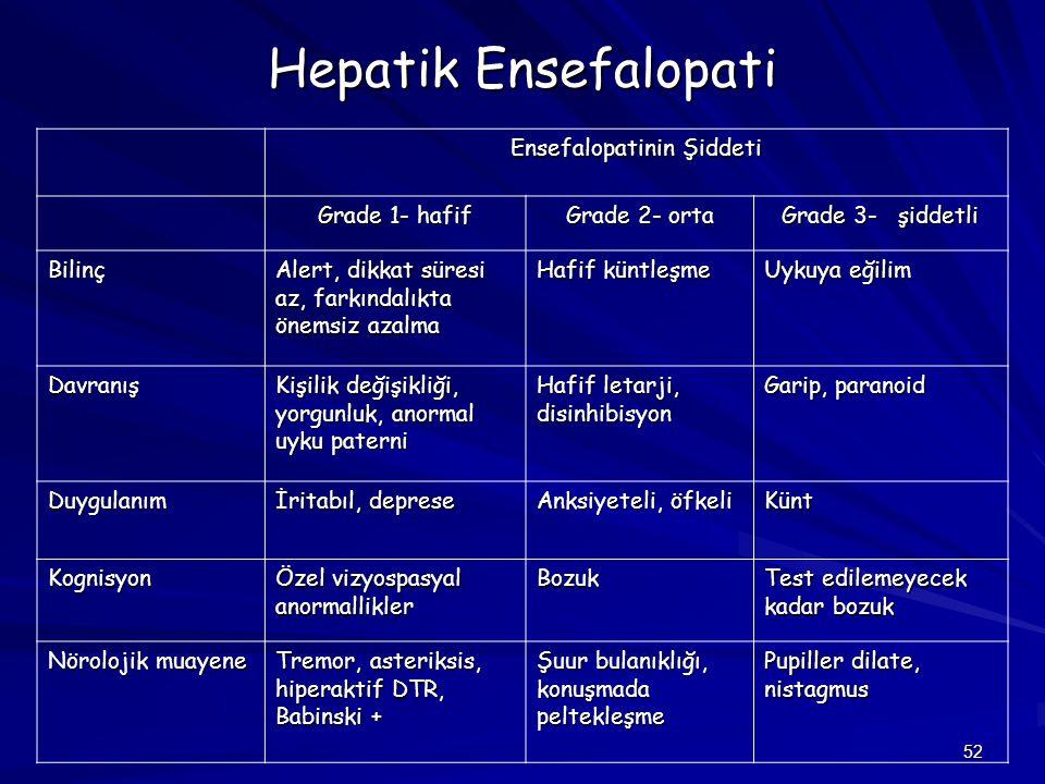 52 Hepatik Ensefalopati Ensefalopatinin Şiddeti Grade 1- hafif Grade 2- orta Grade 3- şiddetli Bilinç Alert, dikkat süresi az, farkındalıkta önemsiz a