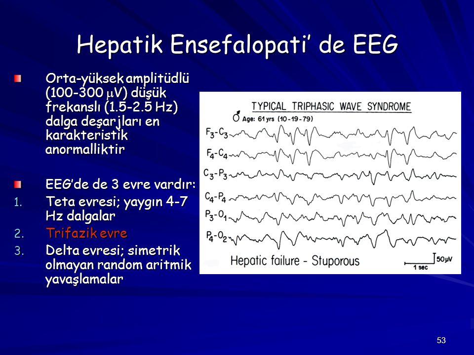 53 Hepatik Ensefalopati' de EEG Orta-yüksek amplitüdlü (100-300  V) düşük frekanslı (1.5-2.5 Hz) dalga deşarjları en karakteristik anormalliktir EEG'