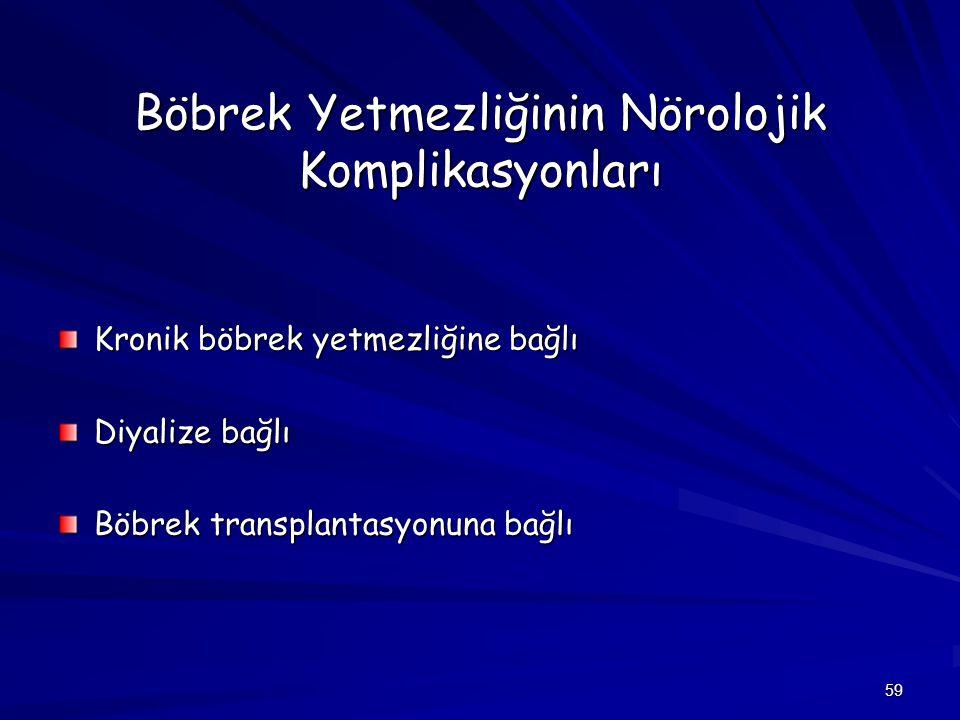 59 Böbrek Yetmezliğinin Nörolojik Komplikasyonları Kronik böbrek yetmezliğine bağlı Diyalize bağlı Böbrek transplantasyonuna bağlı