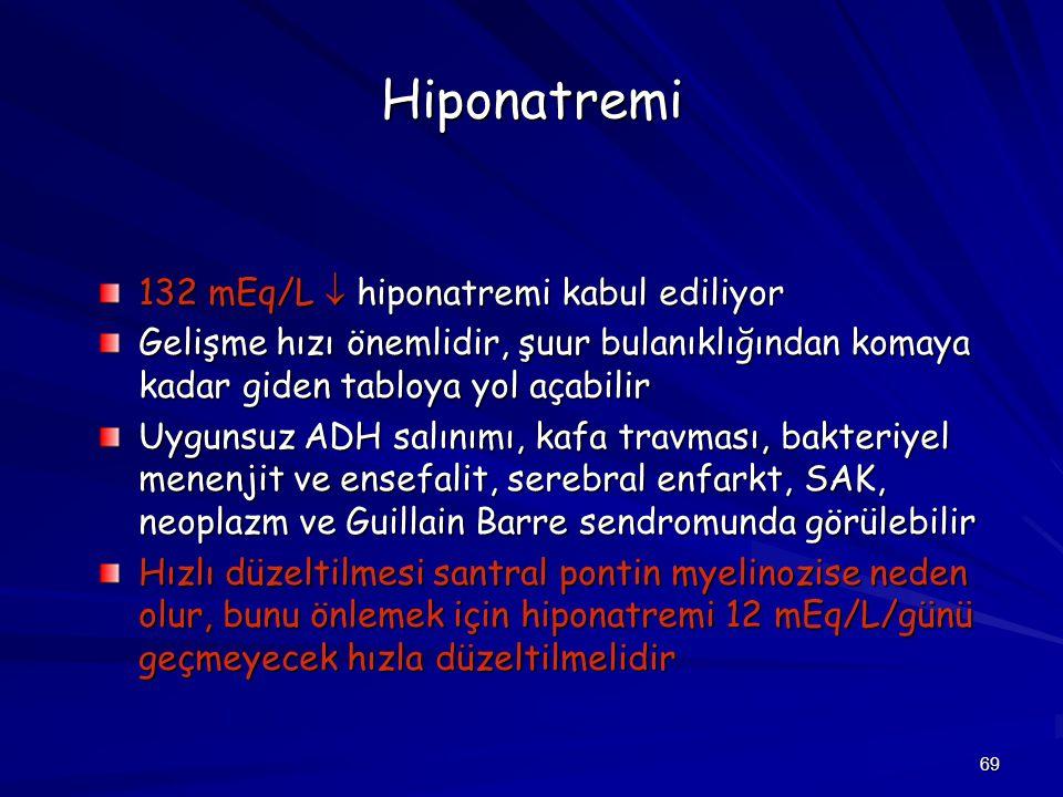 69 Hiponatremi 132 mEq/L  hiponatremi kabul ediliyor Gelişme hızı önemlidir, şuur bulanıklığından komaya kadar giden tabloya yol açabilir Uygunsuz AD