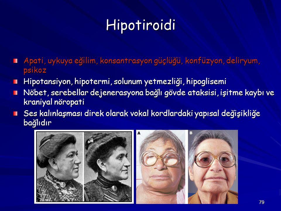 79 Hipotiroidi Apati, uykuya eğilim, konsantrasyon güçlüğü, konfüzyon, deliryum, psikoz Hipotansiyon, hipotermi, solunum yetmezliği, hipoglisemi Nöbet