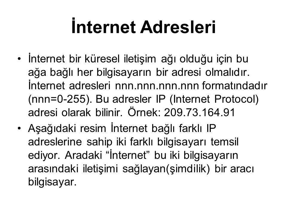 İnternet Adresleri İnternet bir küresel iletişim ağı olduğu için bu ağa bağlı her bilgisayarın bir adresi olmalıdır. İnternet adresleri nnn.nnn.nnn.nn