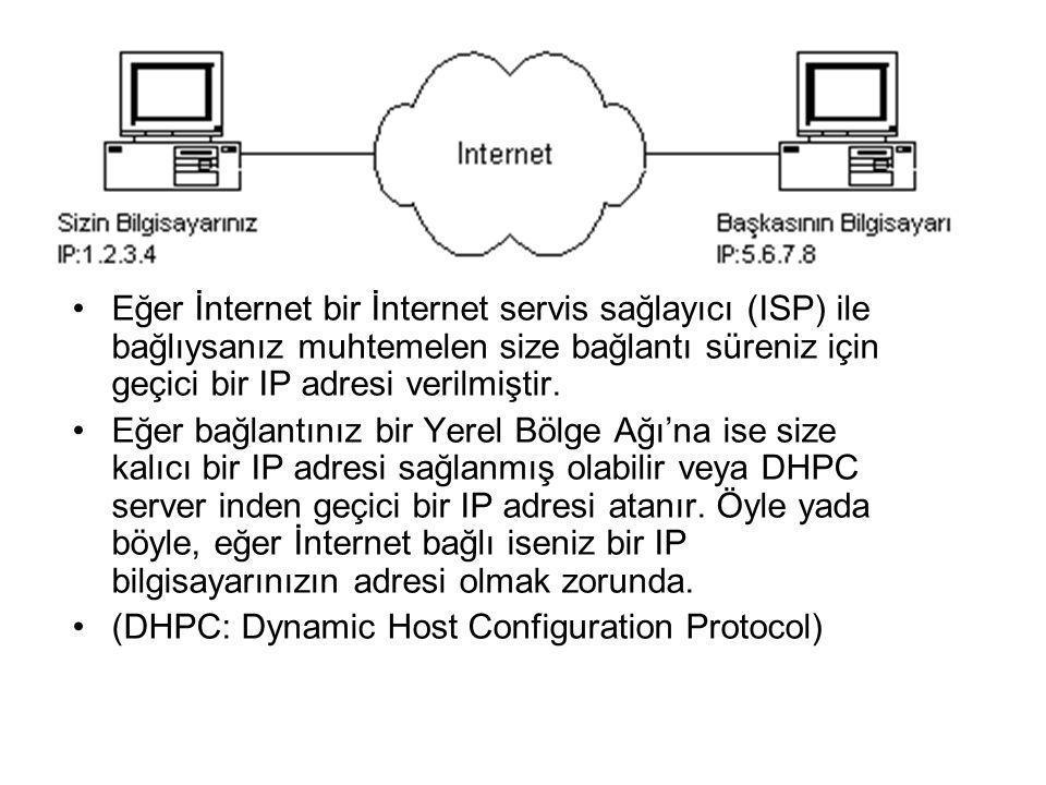 Eğer İnternet bir İnternet servis sağlayıcı (ISP) ile bağlıysanız muhtemelen size bağlantı süreniz için geçici bir IP adresi verilmiştir. Eğer bağlant