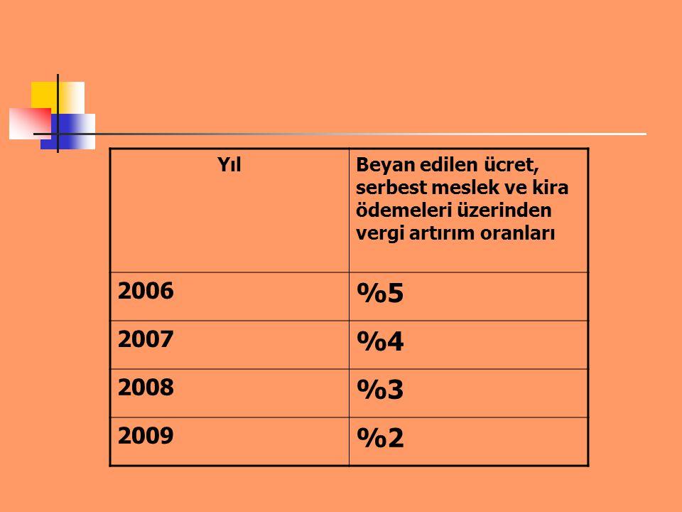 KATMA DEĞER VERGİSİNDE ARTIRIM NASIL YAPILACAKTIR.