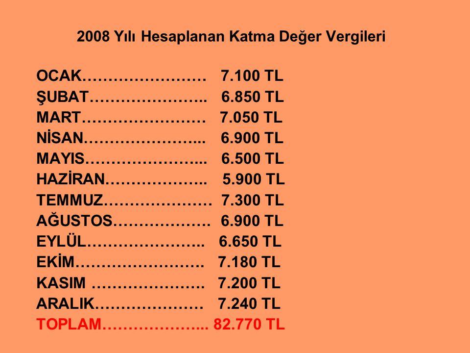 Ödenecek KDV Hesabı 82.770 TL x % 2 = 1.655,40 TL.