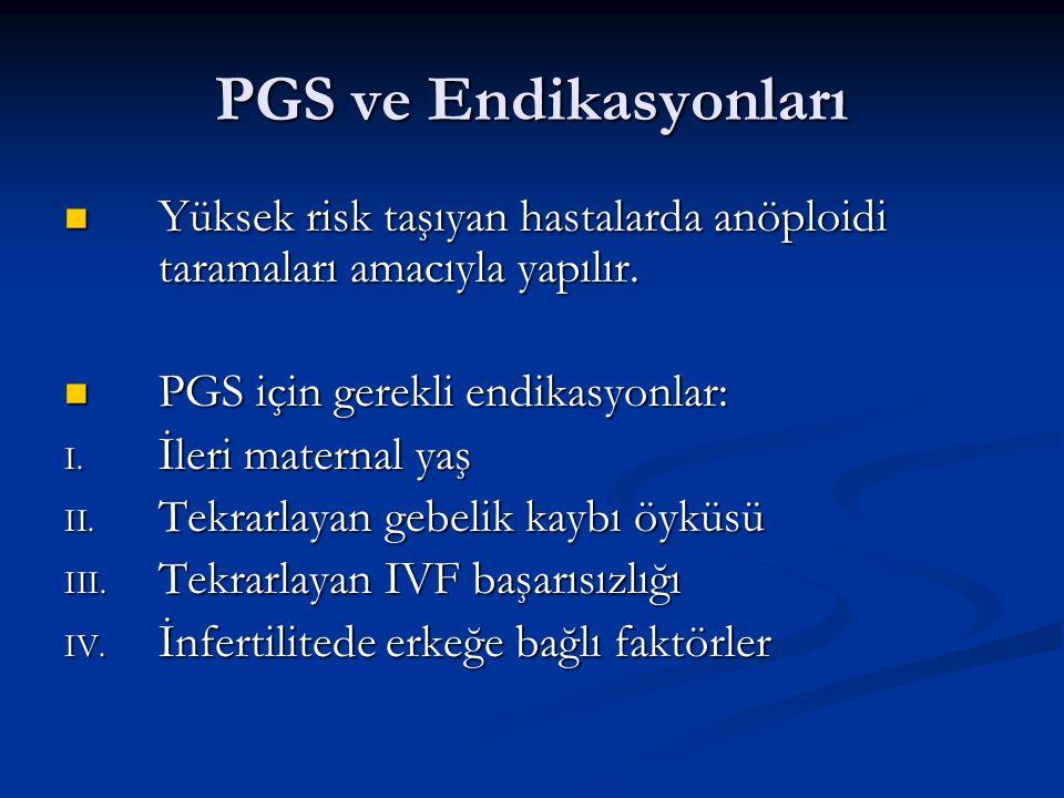 PGS ve Endikasyonları Yüksek risk taşıyan hastalarda anöploidi taramaları amacıyla yapılır. Yüksek risk taşıyan hastalarda anöploidi taramaları amacıy