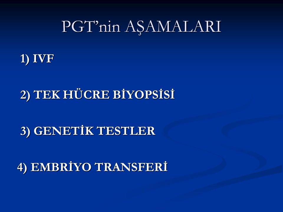 PGT'nin AŞAMALARI 1) IVF 1) IVF 2) TEK HÜCRE BİYOPSİSİ 2) TEK HÜCRE BİYOPSİSİ 3) GENETİK TESTLER 3) GENETİK TESTLER 4) EMBRİYO TRANSFERİ