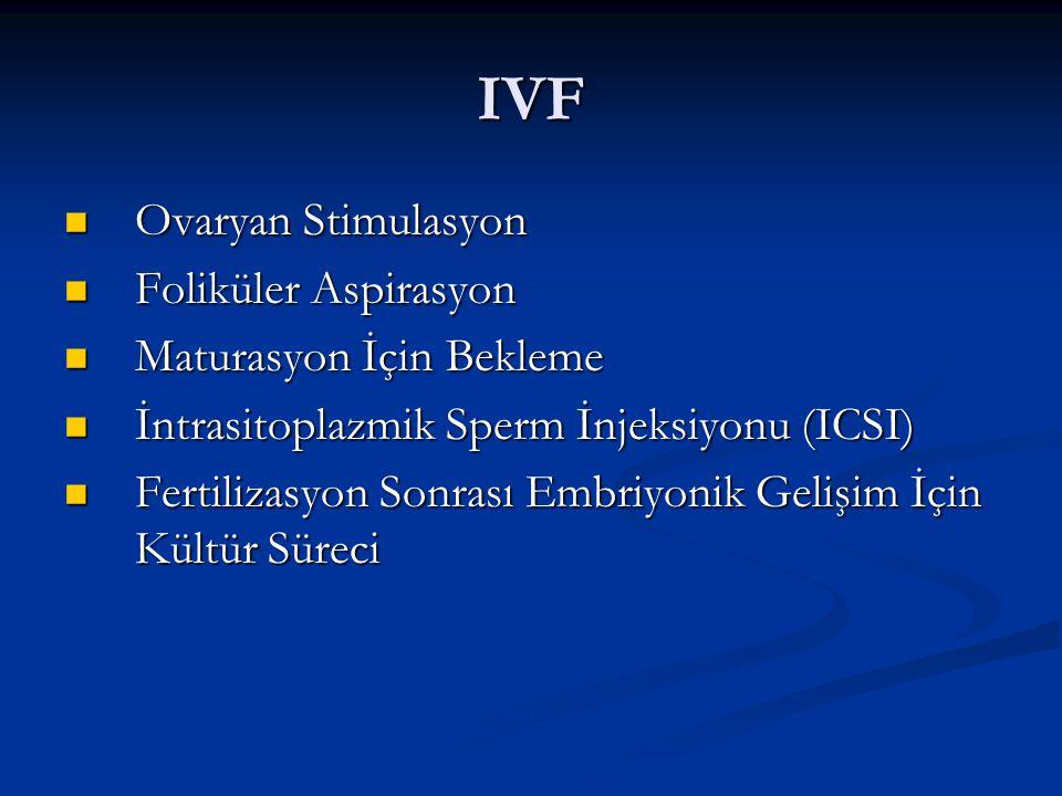 IVF Ovaryan Stimulasyon Ovaryan Stimulasyon Foliküler Aspirasyon Foliküler Aspirasyon Maturasyon İçin Bekleme Maturasyon İçin Bekleme İntrasitoplazmik
