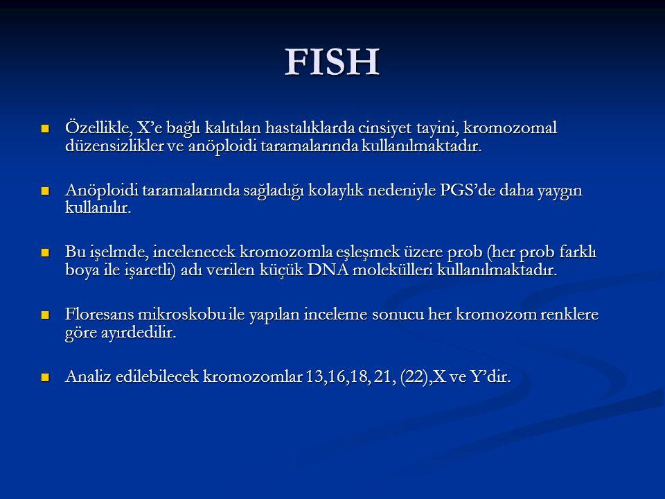 FISH Özellikle, X'e bağlı kalıtılan hastalıklarda cinsiyet tayini, kromozomal düzensizlikler ve anöploidi taramalarında kullanılmaktadır. Özellikle, X