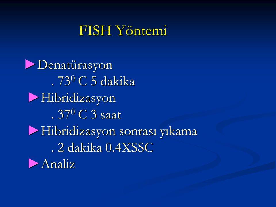 FISH Yöntemi ►Denatürasyon. 73 0 C 5 dakika ►Hibridizasyon. 37 0 C 3 saat ►Hibridizasyon sonrası yıkama. 2 dakika 0.4XSSC ►Analiz