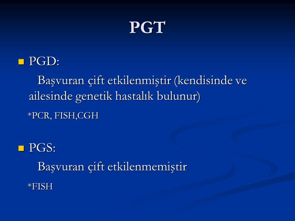 PGT PGD: PGD: Başvuran çift etkilenmiştir (kendisinde ve ailesinde genetik hastalık bulunur) Başvuran çift etkilenmiştir (kendisinde ve ailesinde gene