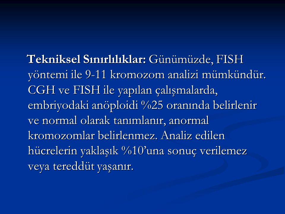 Tekniksel Sınırlılıklar: Günümüzde, FISH yöntemi ile 9-11 kromozom analizi mümkündür. CGH ve FISH ile yapılan çalışmalarda, embriyodaki anöploidi %25