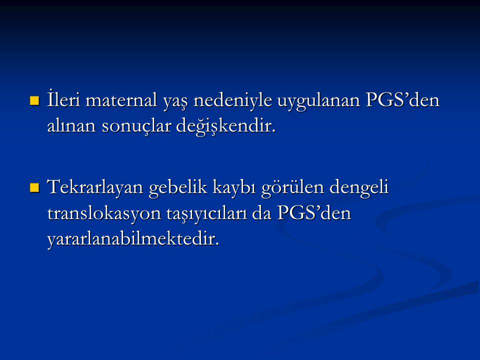İleri maternal yaş nedeniyle uygulanan PGS'den alınan sonuçlar değişkendir. İleri maternal yaş nedeniyle uygulanan PGS'den alınan sonuçlar değişkendir