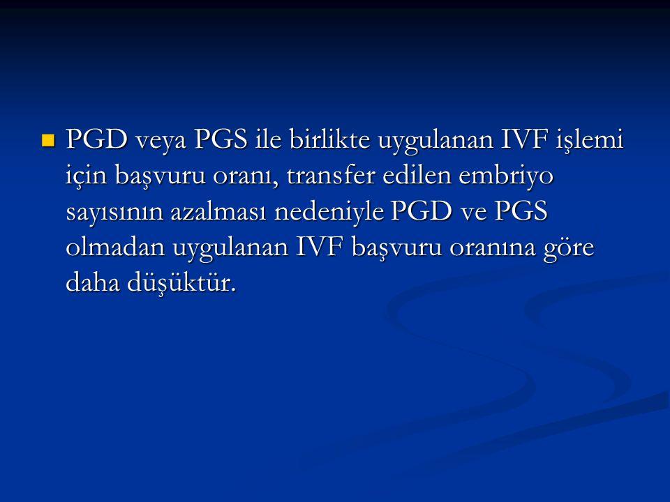 PGD veya PGS ile birlikte uygulanan IVF işlemi için başvuru oranı, transfer edilen embriyo sayısının azalması nedeniyle PGD ve PGS olmadan uygulanan I