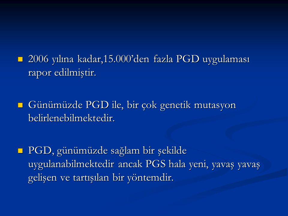2006 yılına kadar,15.000'den fazla PGD uygulaması rapor edilmiştir. 2006 yılına kadar,15.000'den fazla PGD uygulaması rapor edilmiştir. Günümüzde PGD