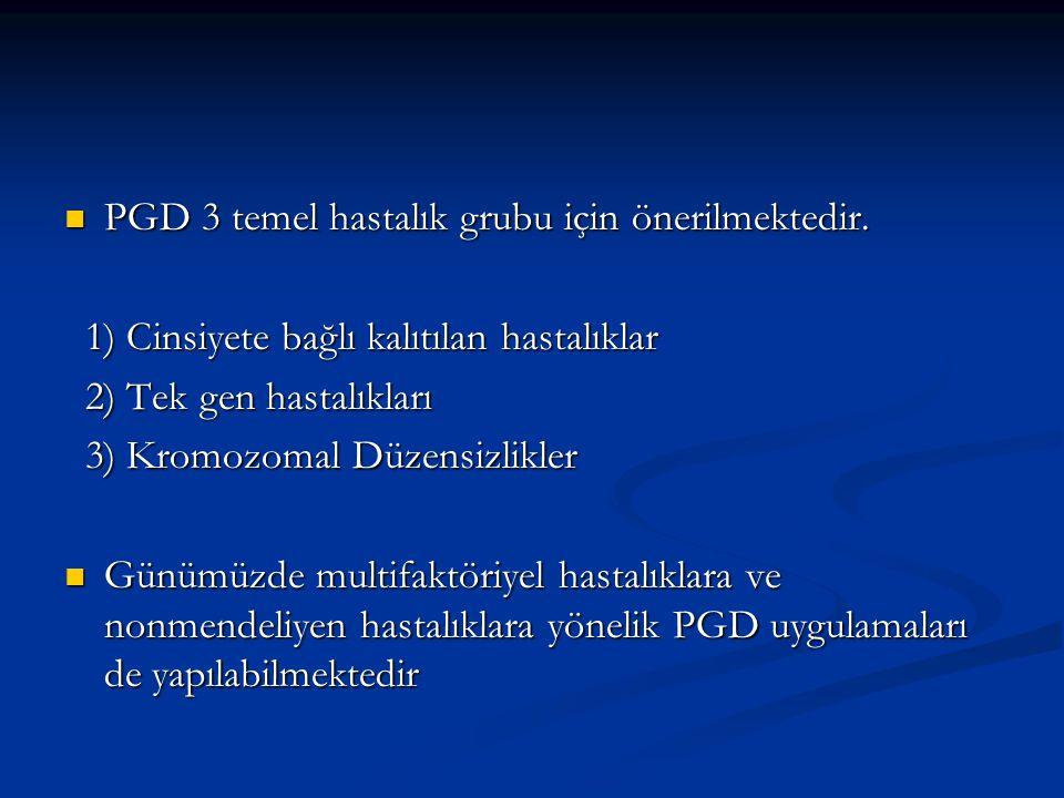 PGD 3 temel hastalık grubu için önerilmektedir. PGD 3 temel hastalık grubu için önerilmektedir. 1) Cinsiyete bağlı kalıtılan hastalıklar 1) Cinsiyete