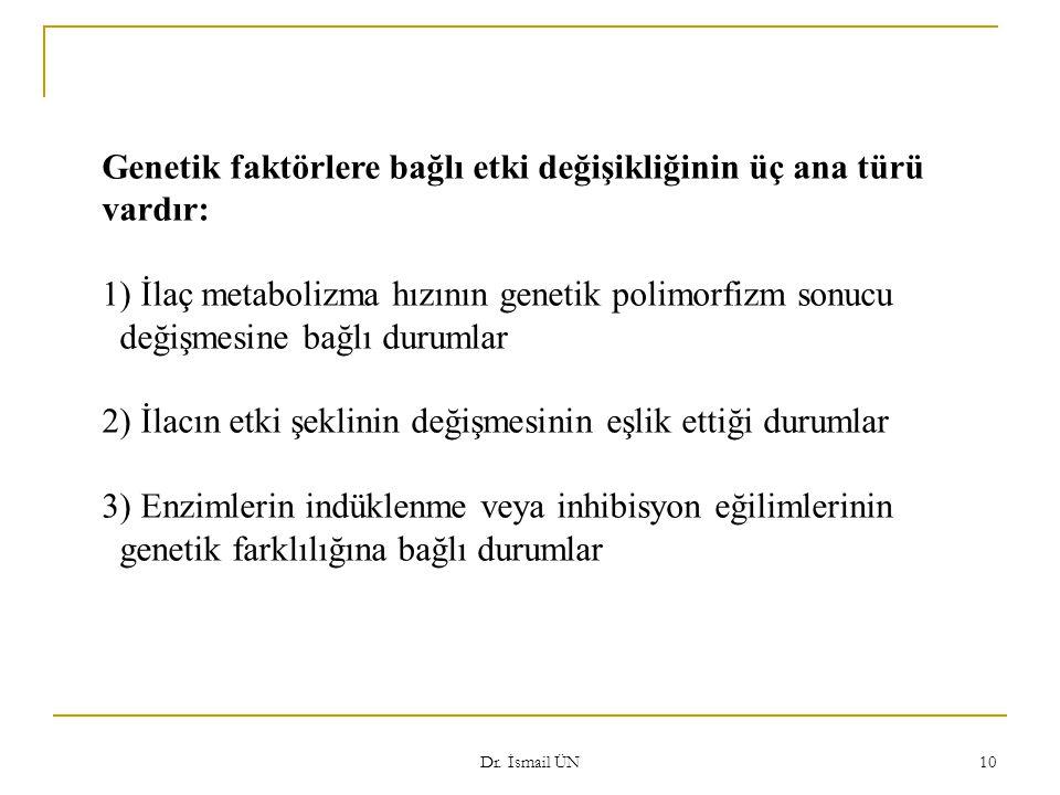 Dr. İsmail ÜN 10 Genetik faktörlere bağlı etki değişikliğinin üç ana türü vardır: 1) İlaç metabolizma hızının genetik polimorfizm sonucu değişmesine b
