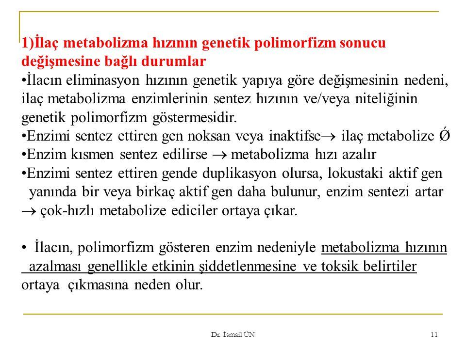 Dr. İsmail ÜN 11 1)İlaç metabolizma hızının genetik polimorfizm sonucu değişmesine bağlı durumlar İlacın eliminasyon hızının genetik yapıya göre değiş