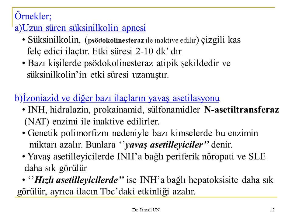 Dr. İsmail ÜN 12 Örnekler; a)Uzun süren süksinilkolin apnesi Süksinilkolin, ( psödokolinesteraz ile inaktive edilir ) çizgili kas felç edici ilaçtır.