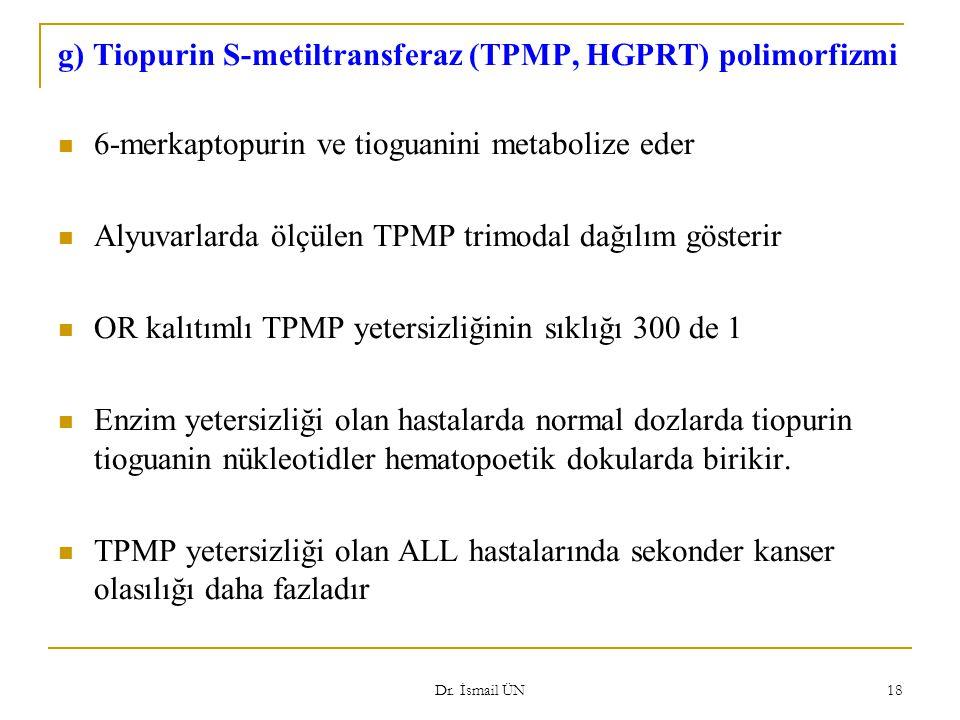 Dr. İsmail ÜN 18 g) Tiopurin S-metiltransferaz (TPMP, HGPRT) polimorfizmi 6-merkaptopurin ve tioguanini metabolize eder Alyuvarlarda ölçülen TPMP trim