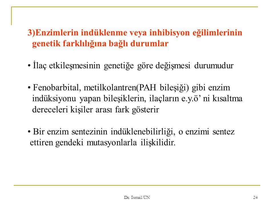 Dr. İsmail ÜN 24 3)Enzimlerin indüklenme veya inhibisyon eğilimlerinin genetik farklılığına bağlı durumlar İlaç etkileşmesinin genetiğe göre değişmesi