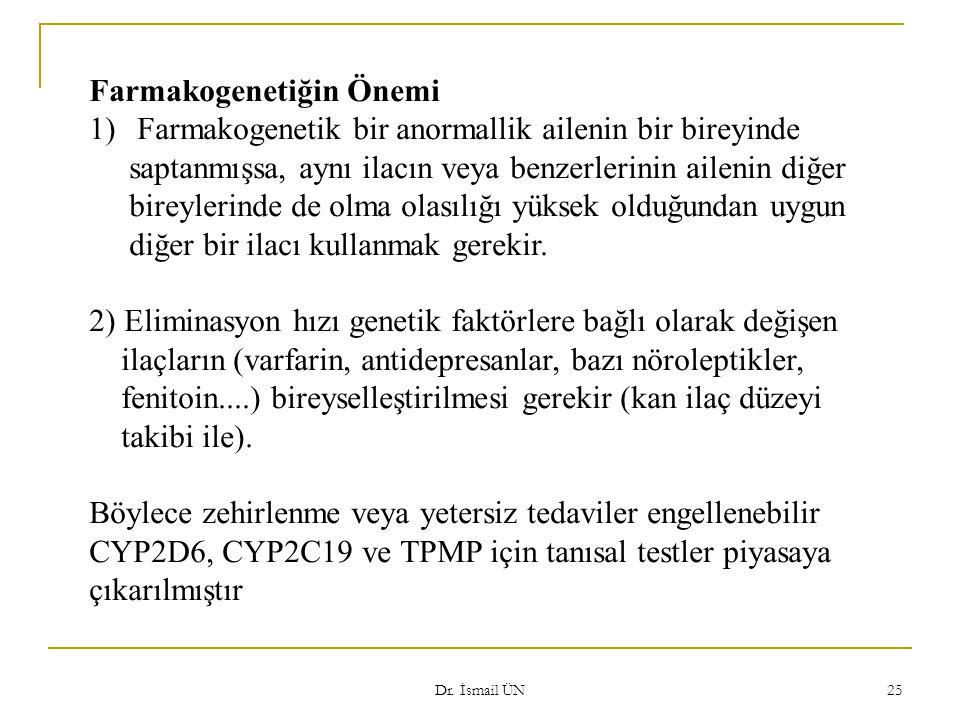 Dr. İsmail ÜN 25 Farmakogenetiğin Önemi 1)Farmakogenetik bir anormallik ailenin bir bireyinde saptanmışsa, aynı ilacın veya benzerlerinin ailenin diğe