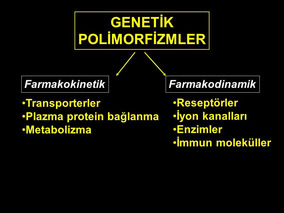 Dr. İsmail ÜN26 GENETİK POLİMORFİZMLER FarmakokinetikFarmakodinamik Transporterler Plazma protein bağlanma Metabolizma Reseptörler İyon kanalları Enzi