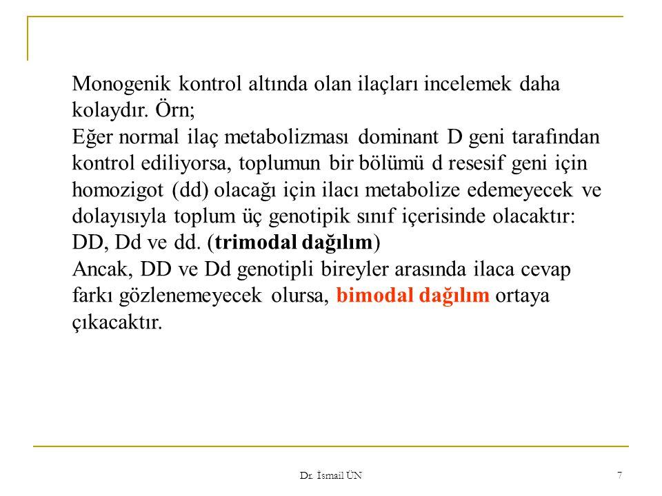 Dr. İsmail ÜN 7 Monogenik kontrol altında olan ilaçları incelemek daha kolaydır. Örn; Eğer normal ilaç metabolizması dominant D geni tarafından kontro