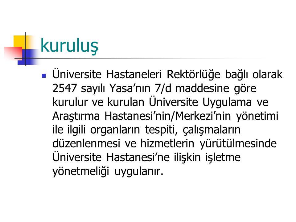 kuruluş Üniversite Hastaneleri Rektörlüğe bağlı olarak 2547 sayılı Yasa'nın 7/d maddesine göre kurulur ve kurulan Üniversite Uygulama ve Araştırma Has