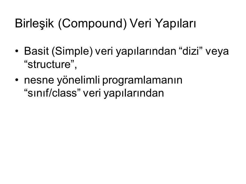 """Birleşik (Compound) Veri Yapıları Basit (Simple) veri yapılarından """"dizi"""" veya """"structure"""", nesne yönelimli programlamanın """"sınıf/class"""" veri yapıları"""