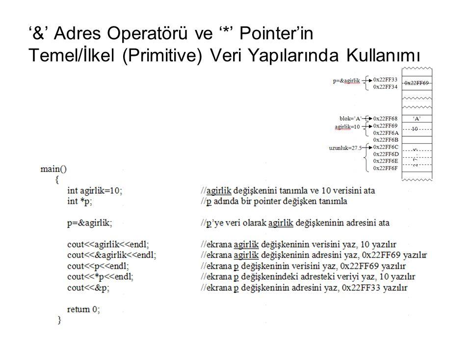 '&' Adres Operatörü ve '*' Pointer'in Temel/İlkel (Primitive) Veri Yapılarında Kullanımı