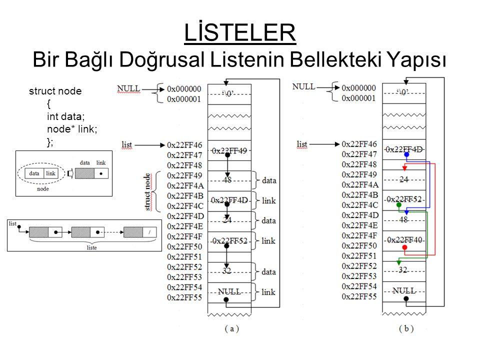 LİSTELER Bir Bağlı Doğrusal Listenin Bellekteki Yapısı struct node { int data; node* link; };