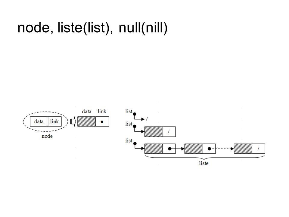 node, liste(list), null(nill)