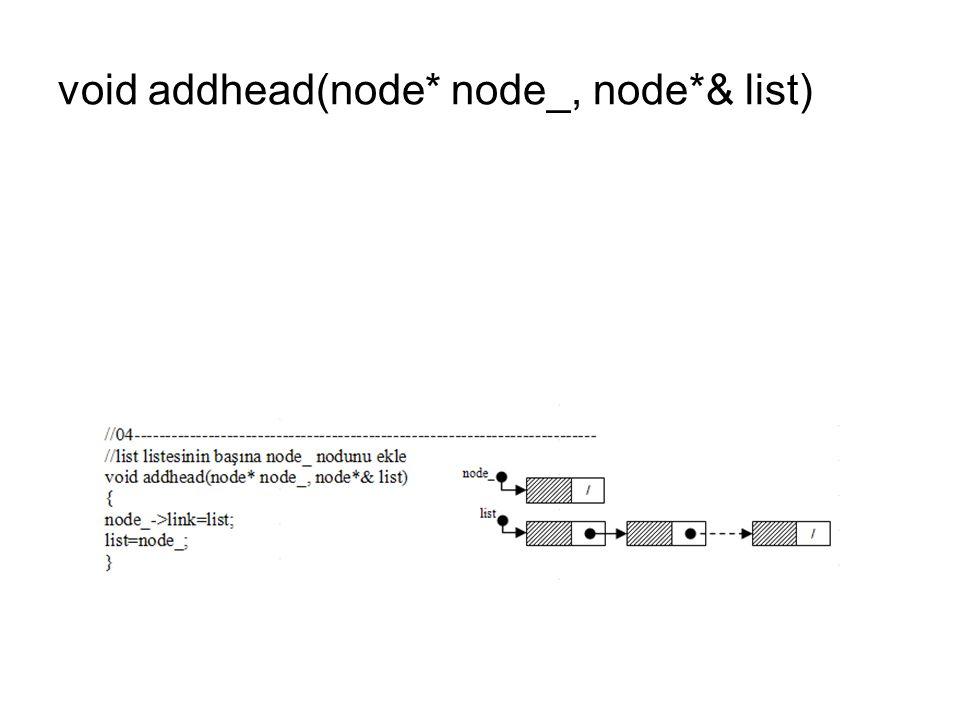 void addhead(node* node_, node*& list)