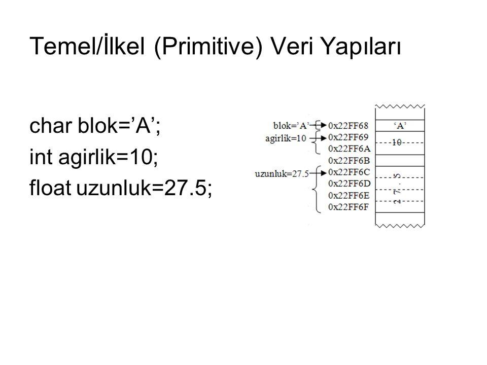 Basit (Simple) Veri Yapıları int agirlik [6]; struct kayit {char cinsiyet; char ad [ ]; int yas; float kilo; } ogrenci; char selam []= Merhaba ; veya char selam []={'M','e','r','h','a','b','a','\0'};