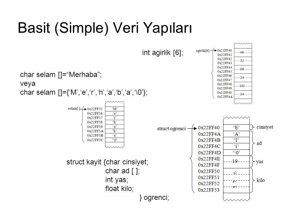 """Basit (Simple) Veri Yapıları int agirlik [6]; struct kayit {char cinsiyet; char ad [ ]; int yas; float kilo; } ogrenci; char selam []=""""Merhaba""""; veya"""