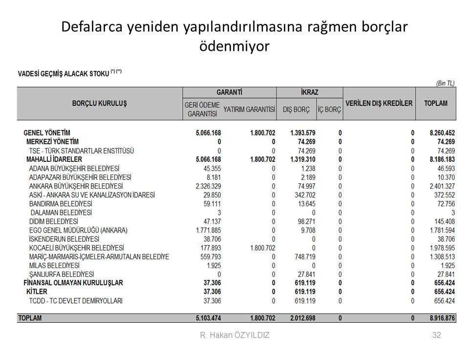 Defalarca yeniden yapılandırılmasına rağmen borçlar ödenmiyor 32R. Hakan ÖZYILDIZ