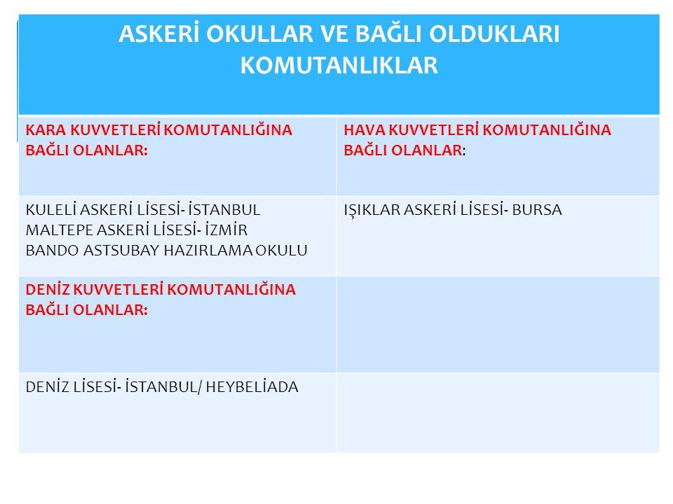  Türk Silahlı Kuvvetlerine bağlı Askeri Liseler ile Bando Astsubay Hazırlama Okulunda öğrenim görecek öğrencilerin seçimi ÖSYM tarafından 20.04.2014 tarihinde düzenlenecek ALS Sınavı ile olmaktadır.