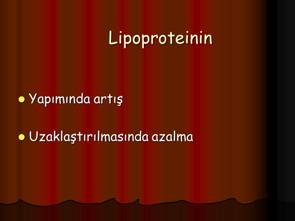 Lipoproteinin Lipoproteinin Yapımında artış Yapımında artış Uzaklaştırılmasında azalma Uzaklaştırılmasında azalma